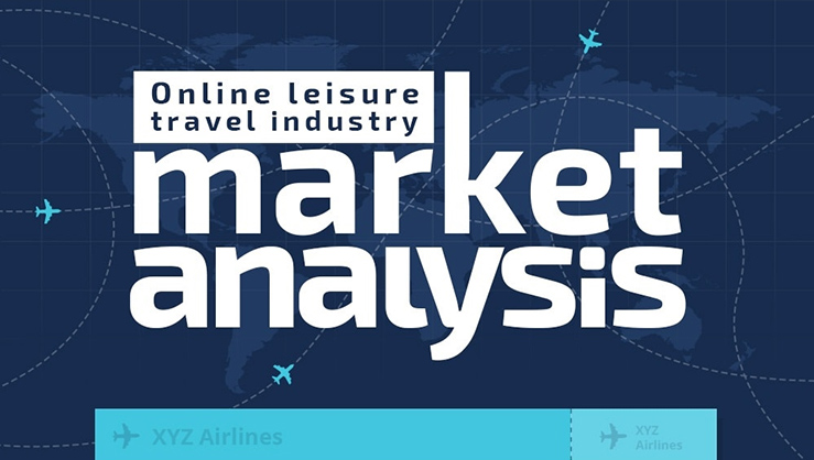 Tourism Industry Market Analysis